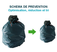 sites/sdeda/media/actualite/vignette/icon-actu-schema-prevention.png